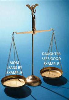 Balancing Moms