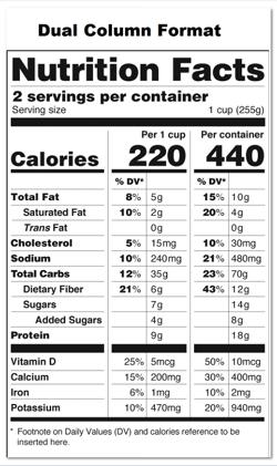 Dual Column Food Labels